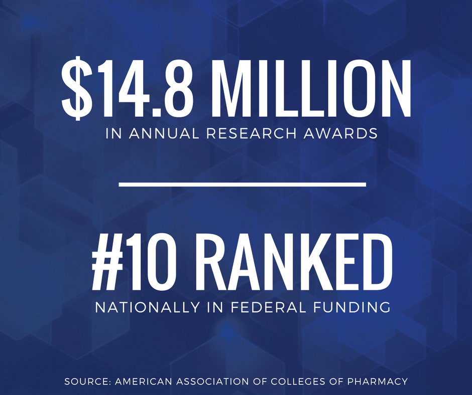 Research » College of Pharmacy » University of Florida