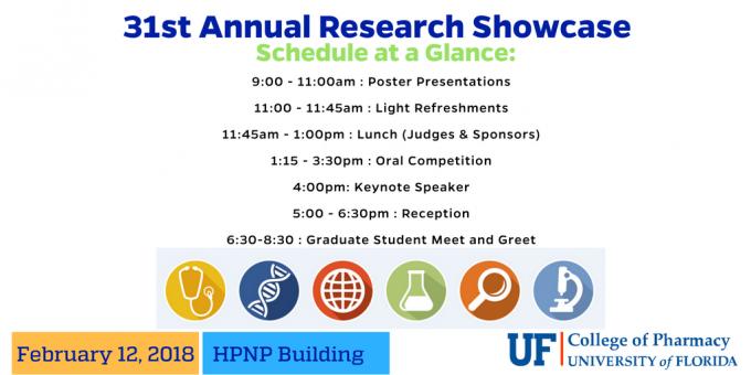 Research Showcase Schedule, 2018
