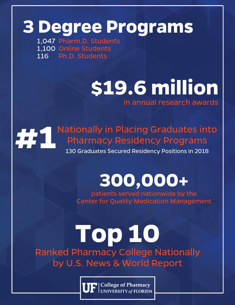 College of Pharmacy » University of Florida